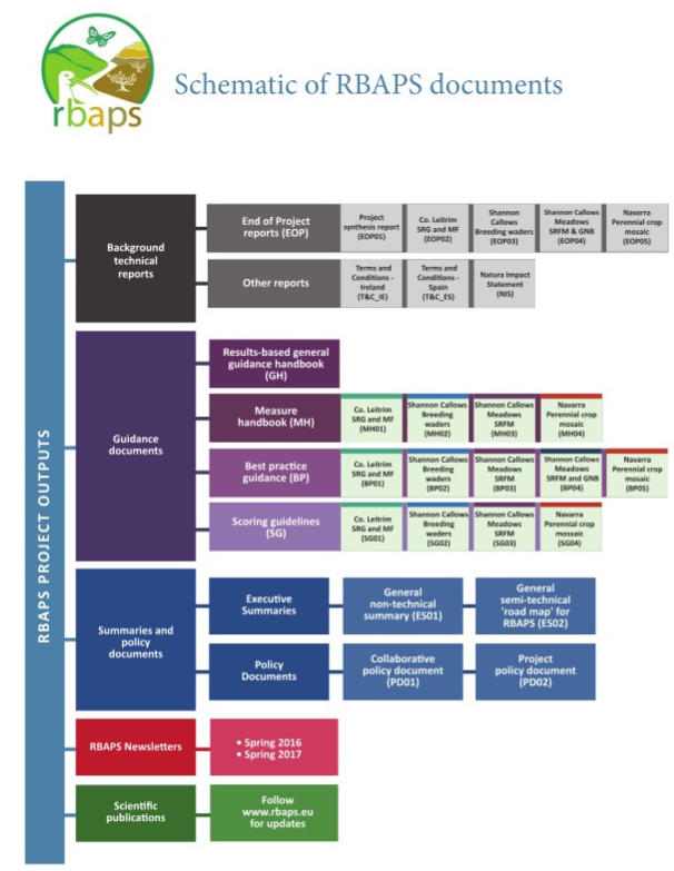 document map