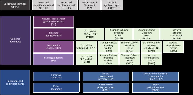RBAPS Document Map